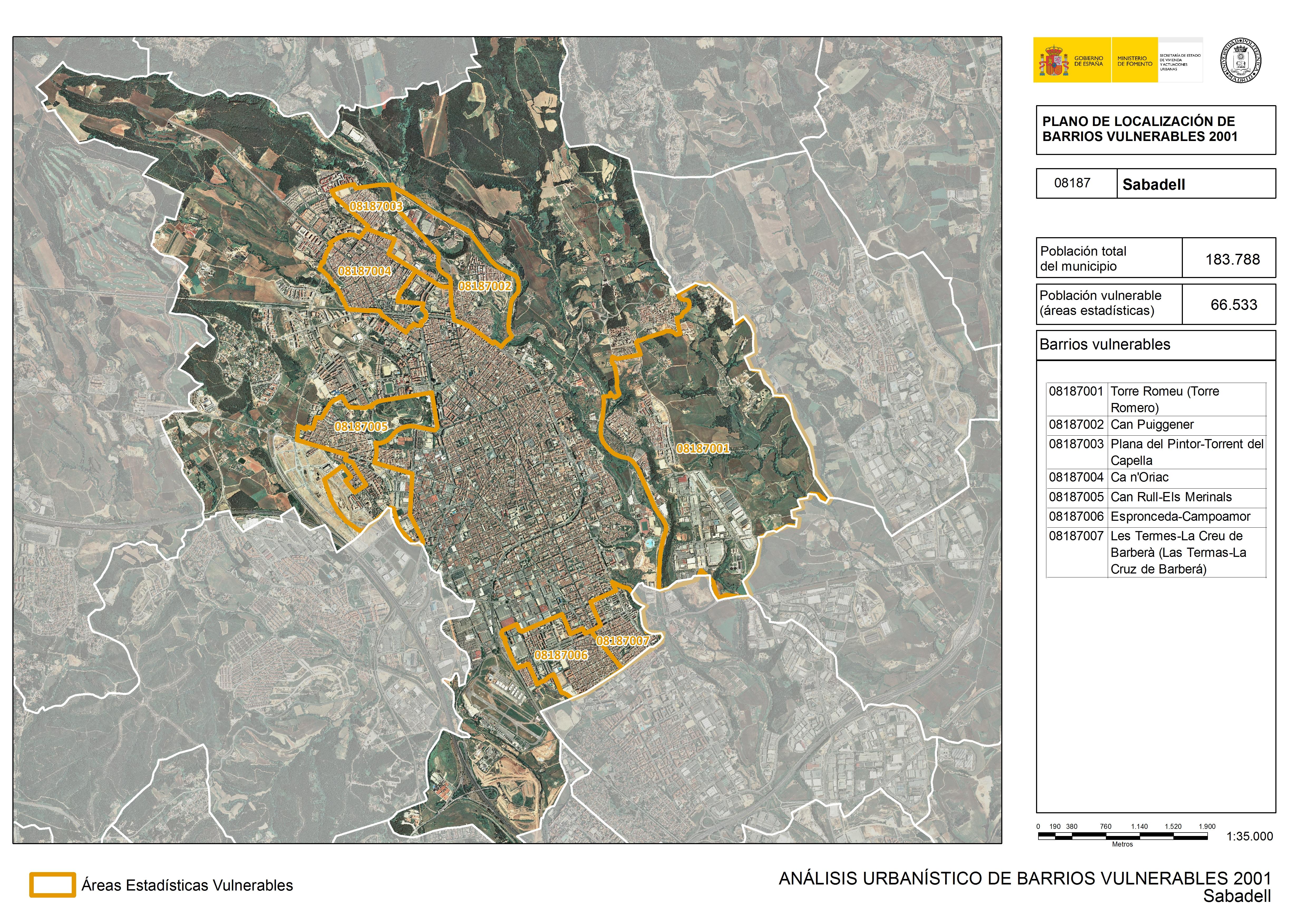 habitat sabadell: