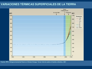 Variaciones térmicas superficiales de la tierra