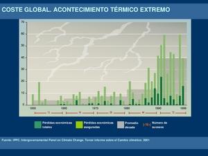 Coste global. Acontecimientos térmicos extremos