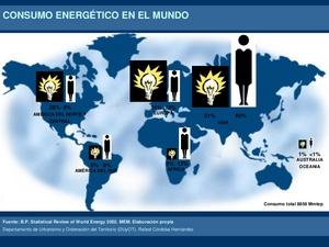 Consumo energético en el mundo
