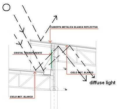 Relay Circuit Tutorial additionally How To Wire The Output Of A Plc additionally 3f Three Wire Control Circuit Indicator L in addition Potter Brumfield Relay Wiring Diagram further Angel Wiring Diagrams. on ladder wiring diagram