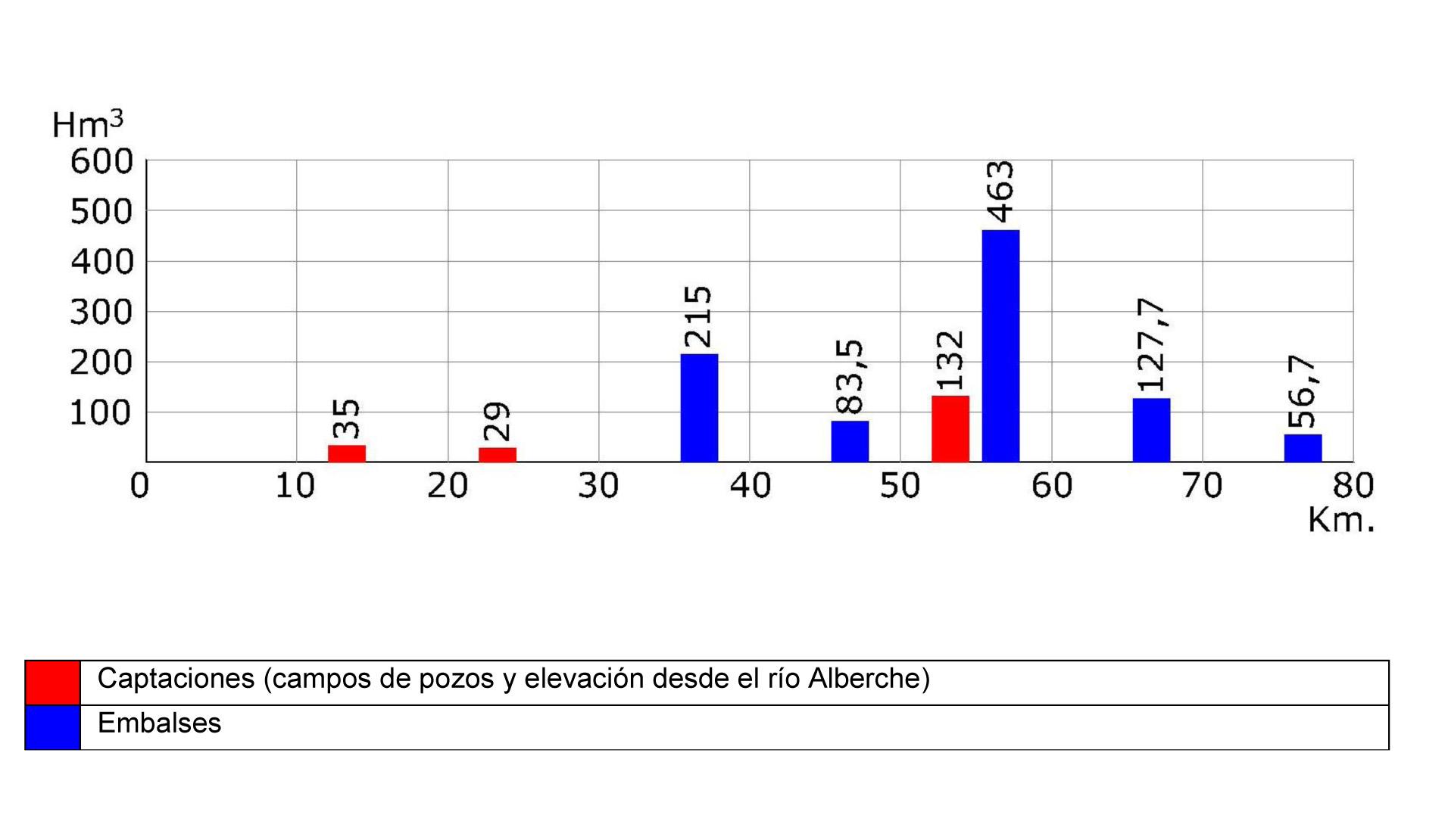I Ajben Plano Provincial De Madrid 1875